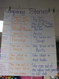 An introduction to comparing stories. Very simple but to the point.