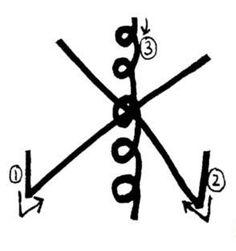 Rama   El símbolo rama se utiliza para abrir los chakras en las plantas de los pies. Te acercará al mundo material de manera sana y consciente. Es muy frecuente que se utilice este tipo de símbolo cuando se quiere alejar las energías negativas de lugares y casas, toda una terapia de sanación energética.