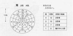 Copia+de+amigurumi_2924+(74).jpg (594×298)
