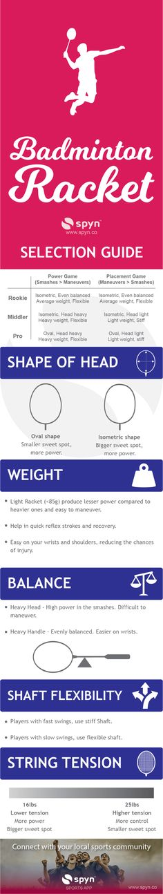 Looking to buy a new badminton racket? Understand the nuances of selecting the perfect racket for your game.