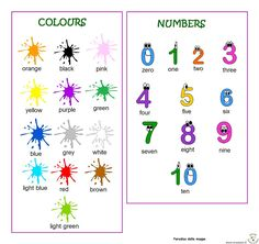Colours and numbers English Primary School, Teaching English, English Time, Learn English, Abc Activities, Teacher Hacks, English Lessons, Speech And Language, Phonics