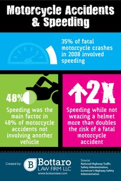 Motorcycle Speeding Facts! Stay safe! Injury Prevention, Stay Safe, Infographics, Motorcycle, Facts, Shit Happens, Infographic, Motorcycles, Info Graphics