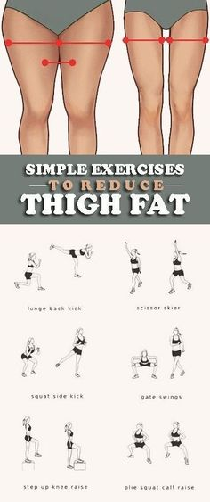 Fitness workouts thighs shape 26 ideas for 2019 Fitness Hacks, Fitness Workouts, Easy Workouts, At Home Workouts, Fitness Motivation, Health Fitness, Butt Workouts, Fat Workout, Workout Tips