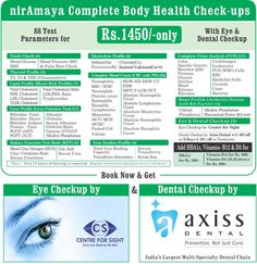 Niramaya Healthcare provide you opportunity to avail special offer for all Test. Cardiac & Complete Body Health Check up- use coupon code- FREEDOM15 Book at http://www.niramayahealthcare.com/