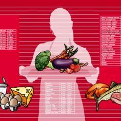 Броенето на калории е един от най-популярните начини, които ни помагат да се храним здравословно. Не е нужно здравословната храна да бъде скучна или безвкусна.