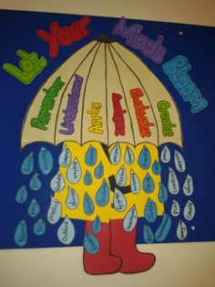 Let your minds bloom- blooms taxonomy display for classroom