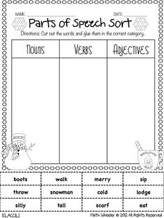 Parts of Speech Freebie Sort- would be excellent for follow along with SmartBoard. One student at a time on the board sorting while students sort at their desk... Teaching Grammar, Teaching Language Arts, Classroom Language, Spelling And Grammar, Teaching Writing, Writing Activities, Speech And Language, Fun Activities, Winter Activities