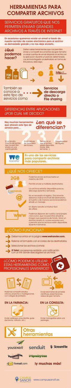 Herramientas de compartir archivos para sanitarios #infografia en español