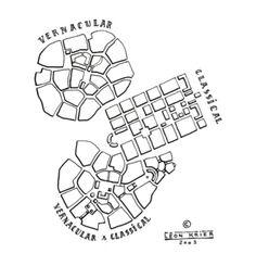 Urban Patterns: Leon Krier