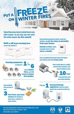 People are at greater risk of fire in the winter season. This infographic from the U.S. fire administration will help you be prepared and prevent household fires.