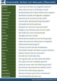Verben Mit Akkusativ, Verben Mit Dativ, German Grammar, German Words, Akkusativ Deutsch, Dativ Deutsch, Adjectives For Kids, Verb To Have, Deutsch Language
