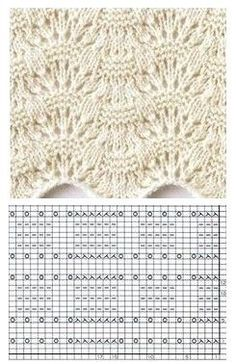 Knitted Lace Pattern Chart No 23 Multiple of 12 sts - Chart Knitted Lace Multiple Pattern strickmusterf rsocken sts Lace Knitting Stitches, Lace Knitting Patterns, Knitting Charts, Lace Patterns, Free Knitting, Baby Knitting, Stitch Patterns, Knitting Socks, Poncho Patterns