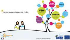 Guide compétences clés : Apprendre à apprendre !