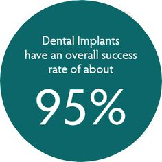 More and more people are getting dental implants to replace missing teeth. They're a long-term solution that is imbedded in your jawbone, just like your natural teeth.