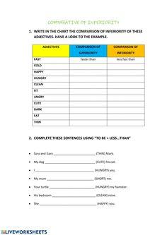 Worksheets, Basic Grammar, Document, English Lessons, Sentences, Language, Chart, Writing, School