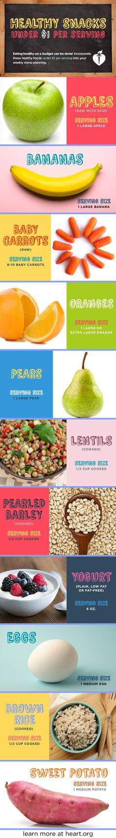 Healthy snacks don't have to be expensive. Here are some under $1 per serving.