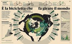 Green Report — Infografica Biciclette by Francesco Franchi, via Flickr