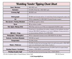 Wedding vendor tipping chart because youre not spending enough wedding vendor tipping cheat sheet free printable designedbybh junglespirit Image collections