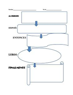 spanish graphic organizers | Spanish Story Board: This story board as a fantastic tool for students ...