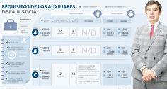 Se acabó la 'rosca' en el negocio de los liquidadores: Superintendente Francisco Reyes  #Infografía @larepublica_co