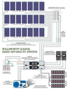 Solar Panel Wiring Diagram : solar, panel, wiring, diagram, Solar, System, Diagram, Ideas, Solar,, Alternative, Energy,, Panels