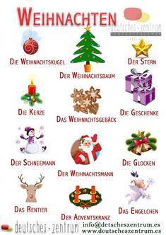 Weihnachten / Navidad / Wortschatz /Vocabulario /Grammatik/ Alemán / Deutsch