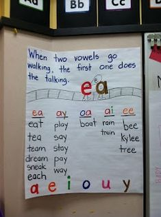 When two vowels go a walking the first one does the talking-----Have the kids make their own posters of these rules for a notebook...