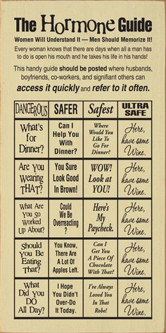 "Hormone Guide for Men. ""Here, have some wine"" = 4 words that will solve any relationship problem."