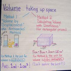 25 Gas Laws Ideas Teaching Chemistry Gas Ideal Gas Law