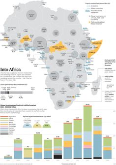 China and its International Responsibility in Africa   Durham e Theses