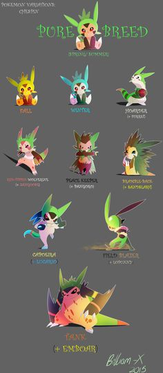 Pokemon Variation Meme: CHESPIN by Billiam-X