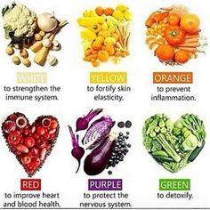 going vegan health benefits