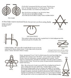Reiki symbols and meanings