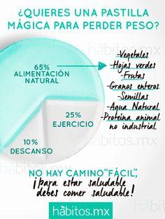 ¡Se ha descubierto!   ¡Una píldora mágica que le ayudará a perder peso! via: habitos.mx