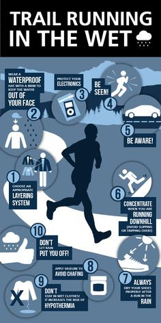 #Runners can still go out in the rain! Just be careful and follow some of these tips!