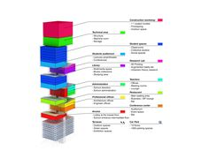 Rubics program art installation pinterest architecture architectural diagram for towers google search ccuart Gallery