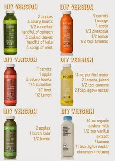 Diy blueprint juice cleanse recipes grocery list tips tricks diy 3 day suja juice cleanse 65 malvernweather Choice Image