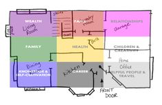There are many tools that we use in Feng Shui to bring balance and harmony to our homes and lives, the Bagua Map is one of them. Description from harmonyinmotionfengshui.wordpress.com. I searched for this on bing.com/images