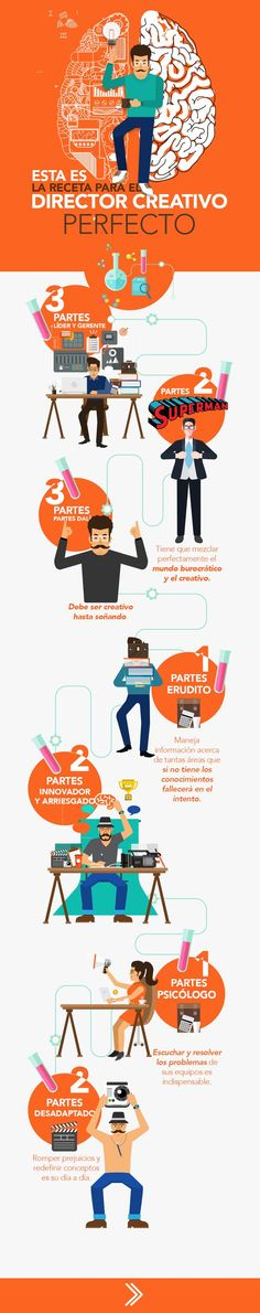Receta para el Director Creativo perfecto #infografia #infographic #design: https://www.a2hosting.com/?aid=jrstudioweb&bid=c4f6c5c0