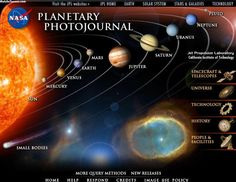 Map of Our Solar System (page 5) - Pics about space