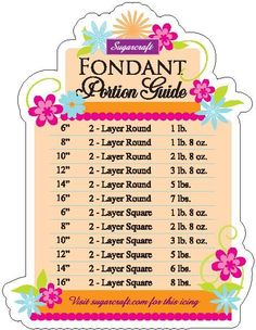 fondant portion guide - how much fondant icing will it take to cover my cake? I don't use fondant, but if one day I decide to learn this could be helpful. How much fondant icing does it take? Based on a cake 3 inch high, thick sheet of fondant Cake decora Fondant Tips, Fondant Icing, Fondant Cakes, Cupcake Cakes, 3d Cakes, Cake Decorating Techniques, Cake Decorating Tutorials, Cookie Decorating, Decorating Cakes