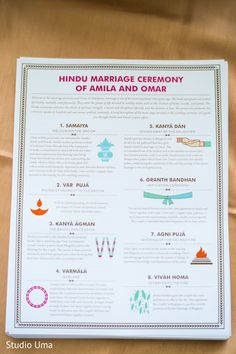 Indian Wedding Ceremony Wedding Ceremony Programs And Ceremony Programs On Pinterest
