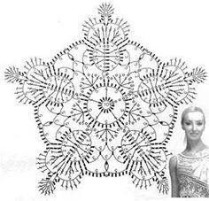 symbol crochet patterns free - Bing Images