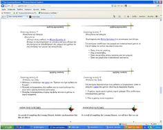 Η Μαθησιακή Ενότητα | Μάθηση μέσω Σχεδιασμού | Neamathisi