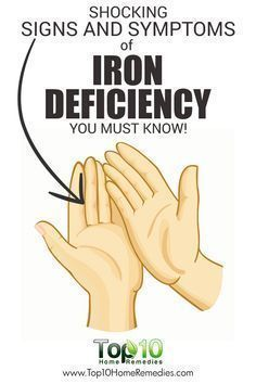 Check out ** 10 Indicators and Signs of Iron Deficiency...