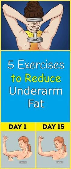Workout Exercise 5 Exercises to Reduce Underarm Fat – Mind Blowing Page Fitness Workouts, Fitness Diet, At Home Workouts, Health Fitness, Mens Fitness, Health Club, Kids Health, Health Diet, Fitness Goals