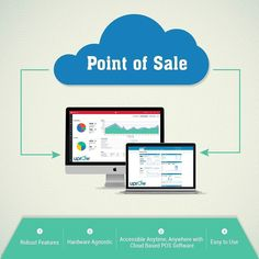 Get a POS system for your business management and stay tuned with the other works around. The software is another employee working for you. Avail the benefit hence! Visit http://uprowerp.com/ #POS #inventorysoftware #wholesaleboutique #technology #Companies #Inventory #retail #warehouse #restock #wholesale #storage #investment #sales #automation  #ship #pack #billing #BarcodeReader #Barcode #ReportAnalysis #Stock #BillPrinting #INDIA #UPROWERP #UPROW #gst