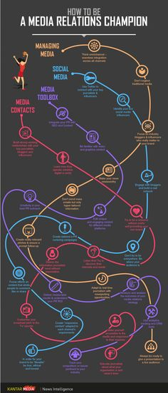 Public Relations in Real Time: A Media Relations Guide [INFOGRAPHIC]
