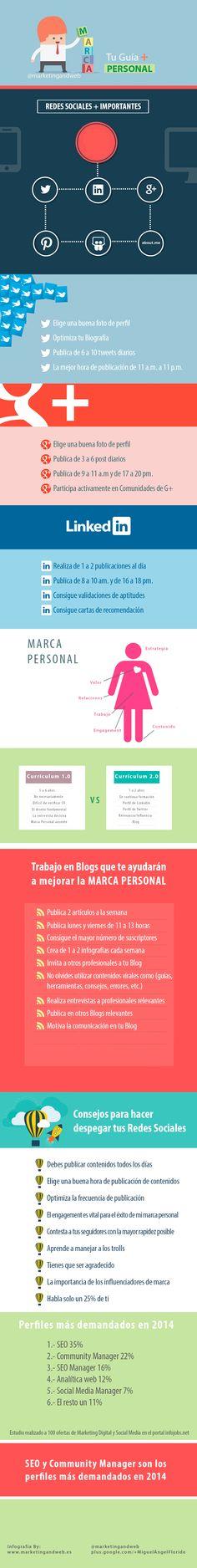 Guía de marca personal 2.0. Infografía en español. #CommunityManager