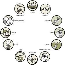 12 jungian archetypes - Saferbrowser Yahoo Image Search Results Writing  Resources 2ab6e1eaa